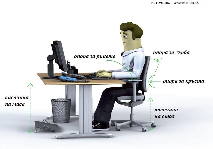 Rabota_na_monitor_ergonomiq